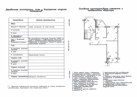 tehnicheskii-pasport-5-6
