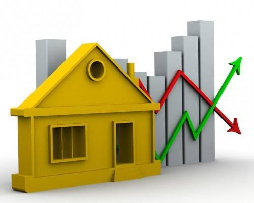 Изменение цен на недвижимость